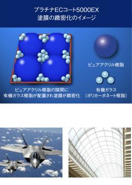 プラチナECコート5000EX塗膜の緻密化のイメージ